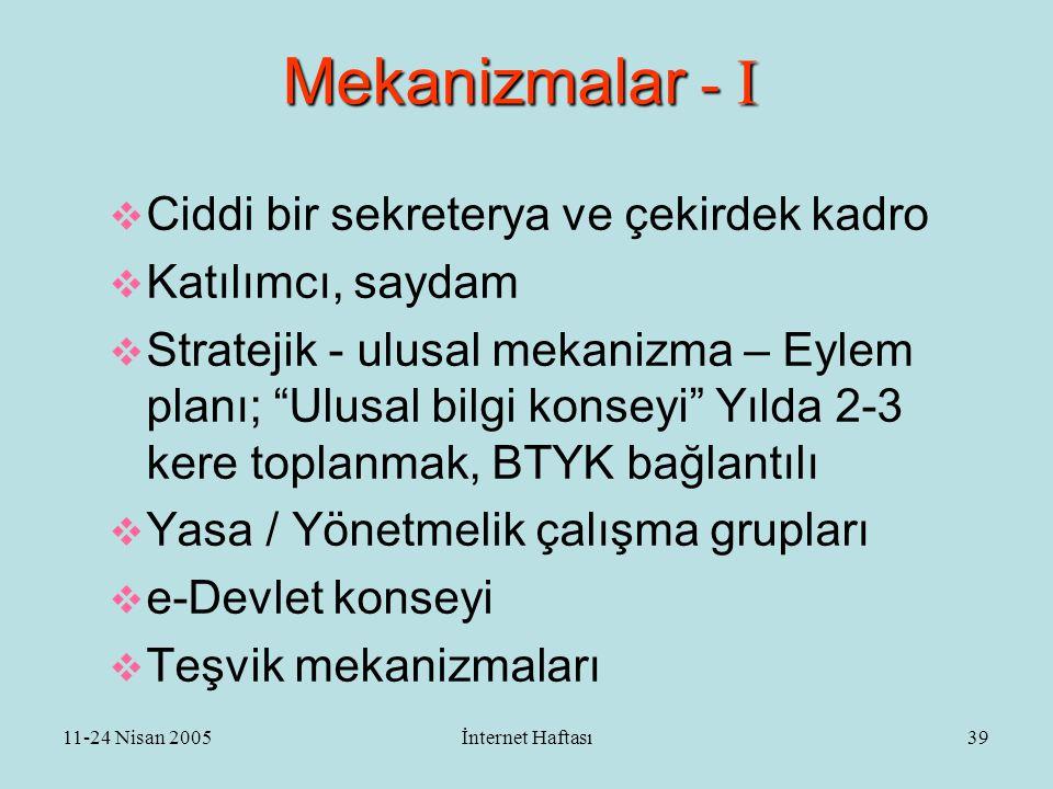 11-24 Nisan 2005İnternet Haftası40 Mekanizmalar - II  IK++, e-Türkiye++  KamuNET konferansı, teknik  Vatandaşa yönelik geri besleme konferansı, anket  Yasaları gözden geçirme konferansı / forumu  Yasa yapma süreci  E-Türkiye Kurultayı