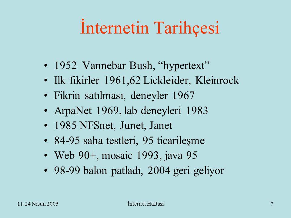 11-24 Nisan 2005İnternet Haftası8 Türkiye İnterneti Tarihçesi  1986-7 TÜVAKA  1990-1 DNS: com.tr,.edu.tr, gov.tr  12 nisan 1993 tr-net : odtu-NFS bağlantısı  1995 turnet ihalesi – inet-tr'95, turnet 09/96  1997 ETKK, internet kurulu, TTnet, Ulakbim  1998 kamunet, TTNet ihalesi, calışması 2000  1998-99 ticari internet patlaması  2000 kriz, küçülme, yavaş büyüme  2002-3 yeni ulakbim,  2004 Telekomda serbestleşme!