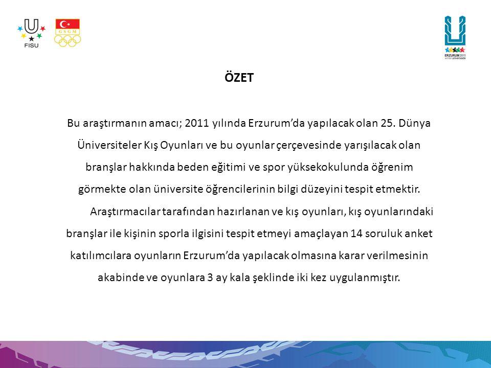 ÖZET Bu araştırmanın amacı; 2011 yılında Erzurum'da yapılacak olan 25.