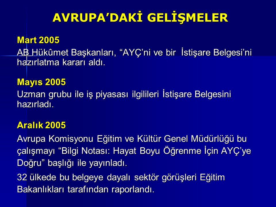 """AVRUPA'DAKİ GELİŞMELER Mart 2005 AB Hükûmet Başkanları, """"AYÇ'ni ve bir İstişare Belgesi'ni hazırlatma kararı aldı. Mayıs 2005 Uzman grubu ile iş piyas"""