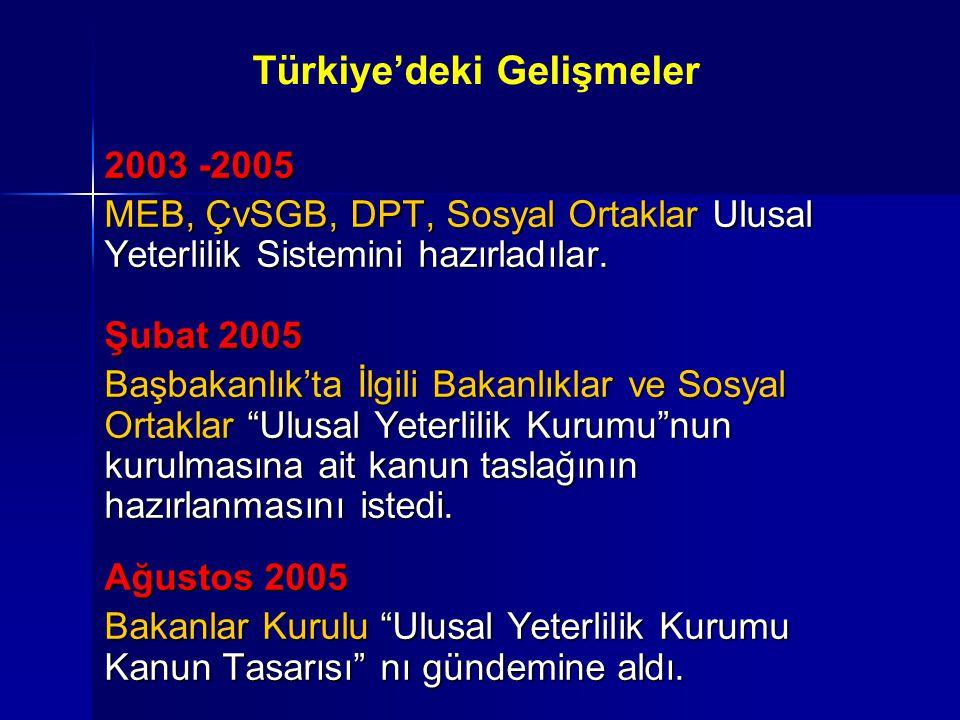 2003 -2005 MEB, ÇvSGB, DPT, Sosyal Ortaklar Ulusal Yeterlilik Sistemini hazırladılar. Şubat 2005 Başbakanlık'ta İlgili Bakanlıklar ve Sosyal Ortaklar