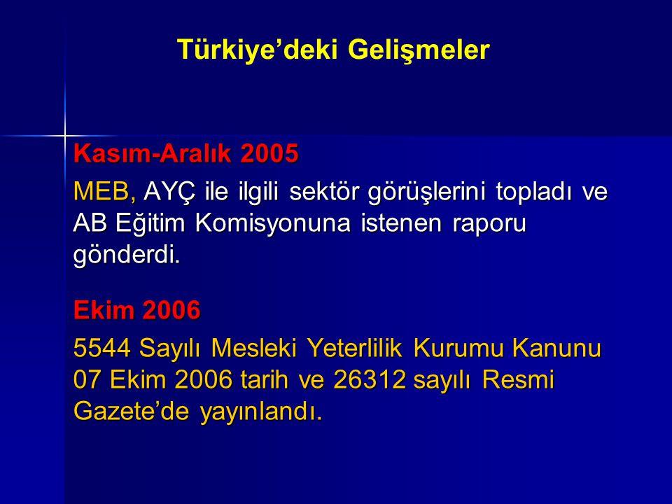 Kasım-Aralık 2005 MEB, AYÇ ile ilgili sektör görüşlerini topladı ve AB Eğitim Komisyonuna istenen raporu gönderdi. Ekim 2006 5544 Sayılı Mesleki Yeter