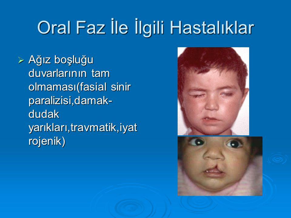 Oral Faz İle İlgili Hastalıklar  Ağız boşluğu duvarlarının tam olmaması(fasial sinir paralizisi,damak- dudak yarıkları,travmatik,iyat rojenik)
