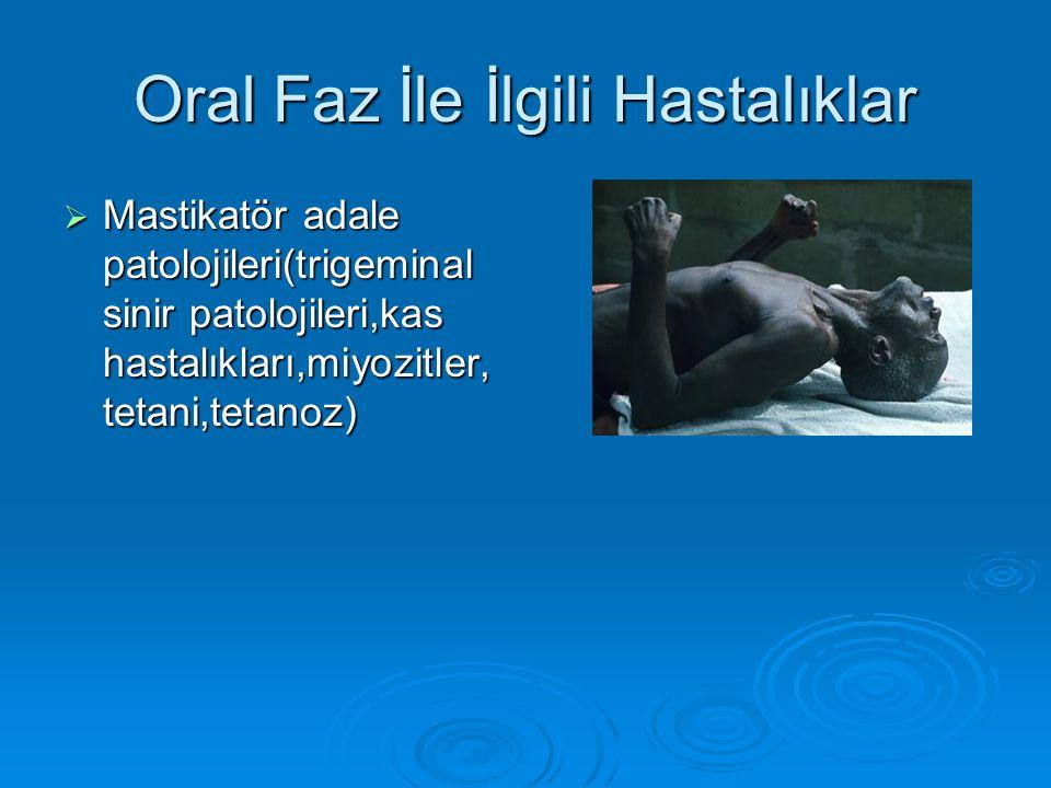 Oral Faz İle İlgili Hastalıklar  Mastikatör adale patolojileri(trigeminal sinir patolojileri,kas hastalıkları,miyozitler, tetani,tetanoz)