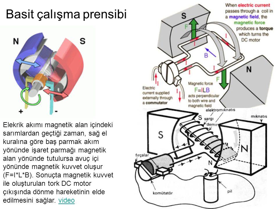 •DC motordaki gibi bir akım sarımlardan geçer, ancak bu alternatif akımdır.