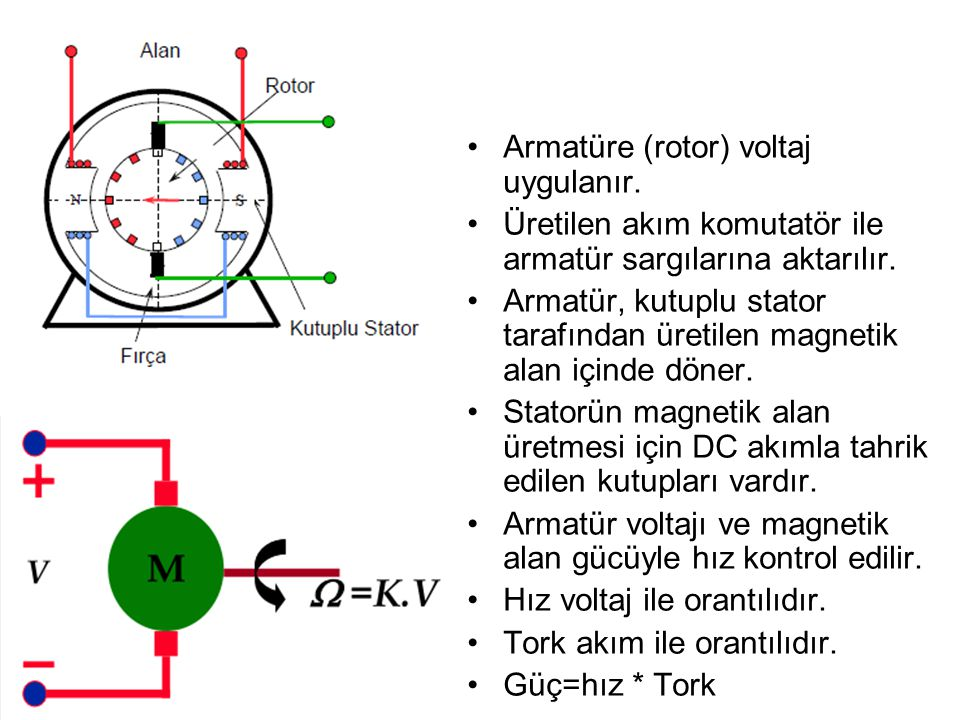 DC motor: Temel kurallar •Tork akım ile orantılıdır.