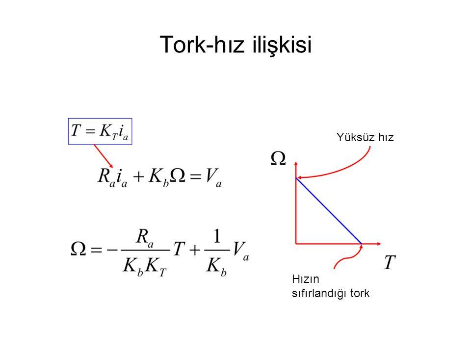 Örnek problem DC motor •Tork sabiti K t =5, Ters EMK sabiti K b =0.2 olan 220 voltluk bir DC motor T=100Nm tork üretmektedir.