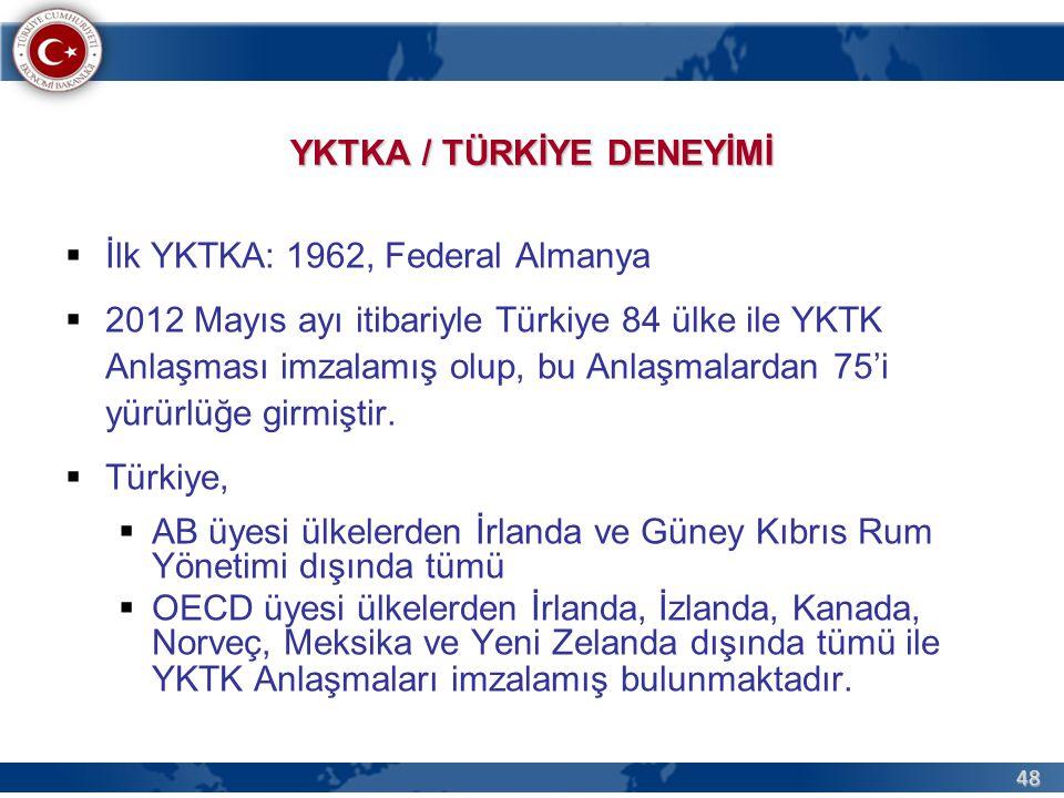 48  İlk YKTKA: 1962, Federal Almanya  2012 Mayıs ayı itibariyle Türkiye 84 ülke ile YKTK Anlaşması imzalamış olup, bu Anlaşmalardan 75'i yürürlüğe girmiştir.