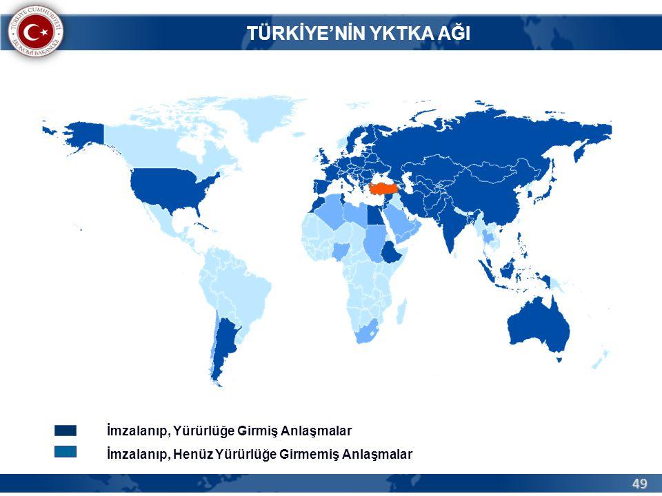 49 TÜRKİYE'NİN YKTKA AĞI İmzalanıp, Yürürlüğe Girmiş Anlaşmalar İmzalanıp, Henüz Yürürlüğe Girmemiş Anlaşmalar