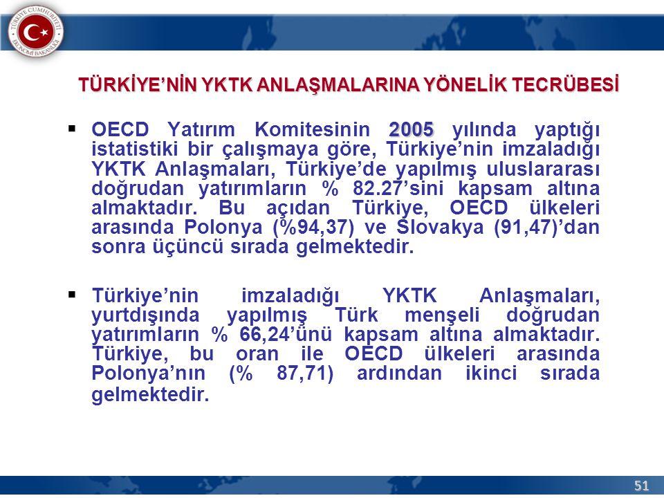 51 TÜRKİYE'NİN YKTK ANLAŞMALARINA YÖNELİK TECRÜBESİ 2005  OECD Yatırım Komitesinin 2005 yılında yaptığı istatistiki bir çalışmaya göre, Türkiye'nin imzaladığı YKTK Anlaşmaları, Türkiye'de yapılmış uluslararası doğrudan yatırımların % 82.27'sini kapsam altına almaktadır.