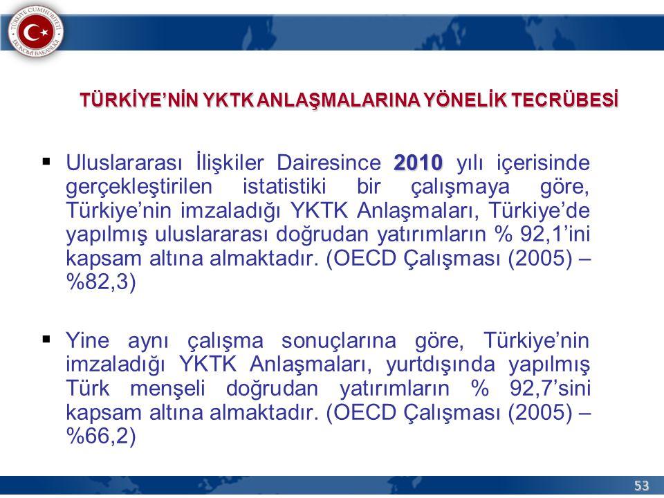 53 2010  Uluslararası İlişkiler Dairesince 2010 yılı içerisinde gerçekleştirilen istatistiki bir çalışmaya göre, Türkiye'nin imzaladığı YKTK Anlaşmaları, Türkiye'de yapılmış uluslararası doğrudan yatırımların % 92,1'ini kapsam altına almaktadır.