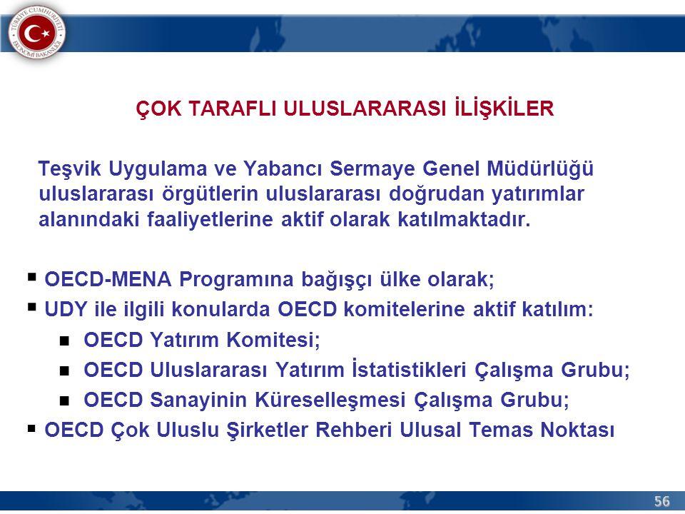 56 ÇOK TARAFLI ULUSLARARASI İLİŞKİLER Teşvik Uygulama ve Yabancı Sermaye Genel Müdürlüğü uluslararası örgütlerin uluslararası doğrudan yatırımlar alanındaki faaliyetlerine aktif olarak katılmaktadır.