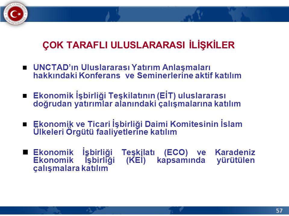 57 ÇOK TARAFLI ULUSLARARASI İLİŞKİLER  UNCTAD'ın Uluslararası Yatırım Anlaşmaları hakkındaki Konferans ve Seminerlerine aktif katılım  Ekonomik İşbirliği Teşkilatının (EİT) uluslararası doğrudan yatırımlar alanındaki çalışmalarına katılım  Ekonomik ve Ticari İşbirliği Daimi Komitesinin İslam Ülkeleri Örgütü faaliyetlerine katılım  Ekonomik İşbirliği Teşkilatı (ECO) ve Karadeniz Ekonomik İşbirliği (KEİ) kapsamında yürütülen çalışmalara katılım
