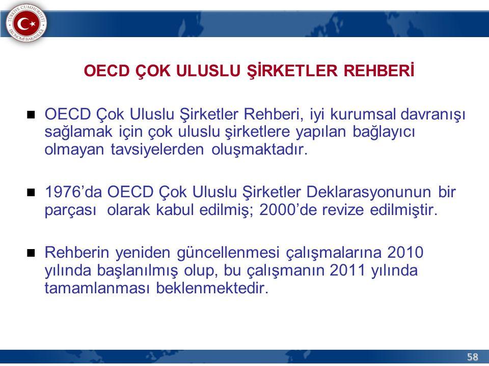 58 OECD ÇOK ULUSLU ŞİRKETLER REHBERİ  OECD Çok Uluslu Şirketler Rehberi, iyi kurumsal davranışı sağlamak için çok uluslu şirketlere yapılan bağlayıcı olmayan tavsiyelerden oluşmaktadır.