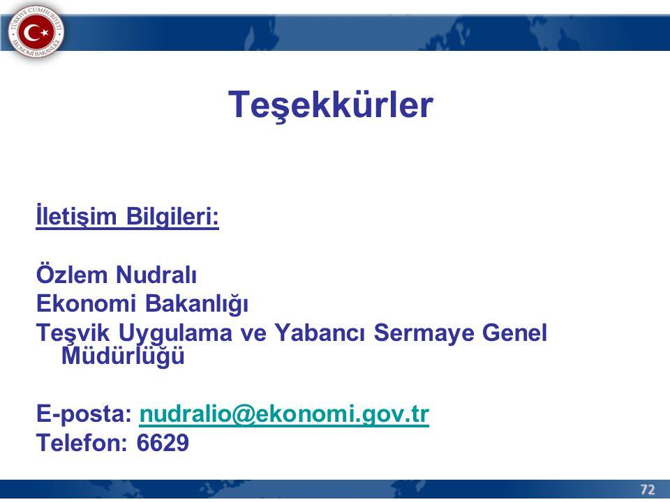 72 Teşekkürler İletişim Bilgileri: Özlem Nudralı Ekonomi Bakanlığı Teşvik Uygulama ve Yabancı Sermaye Genel Müdürlüğü E-posta: nudralio@ekonomi.gov.trnudralio@ekonomi.gov.tr Telefon: 6629