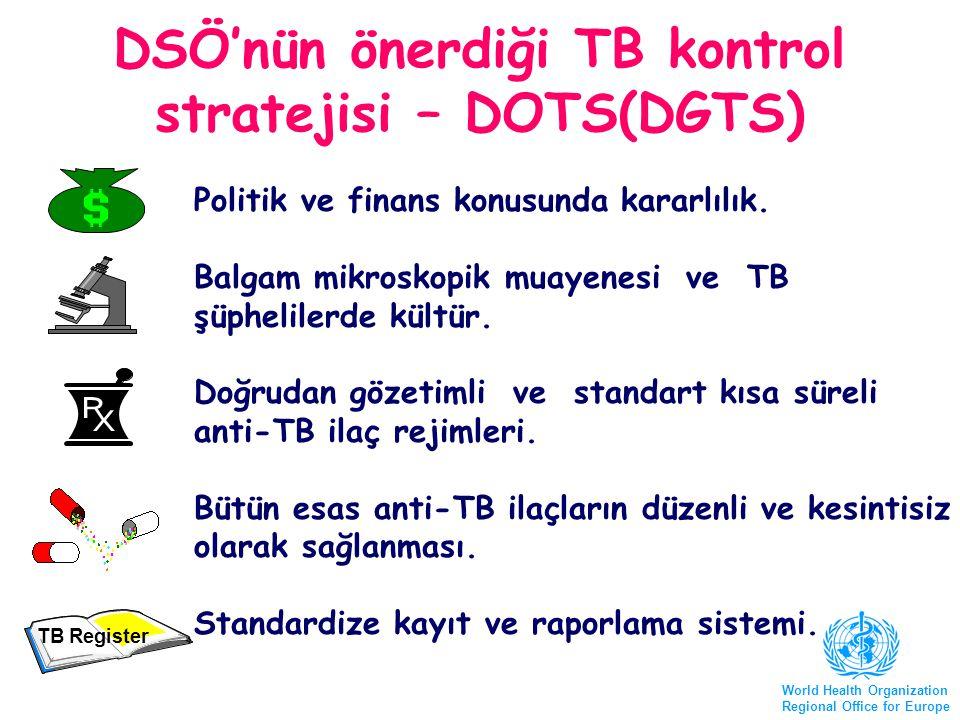 DSÖ'nün önerdiği TB kontrol stratejisi – DOTS(DGTS) Politik ve finans konusunda kararlılık. Balgam mikroskopik muayenesi ve TB şüphelilerde kültür. Do