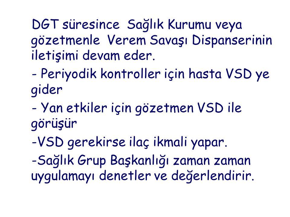 DGT süresince Sağlık Kurumu veya gözetmenle Verem Savaşı Dispanserinin iletişimi devam eder. - Periyodik kontroller için hasta VSD ye gider - Yan etki
