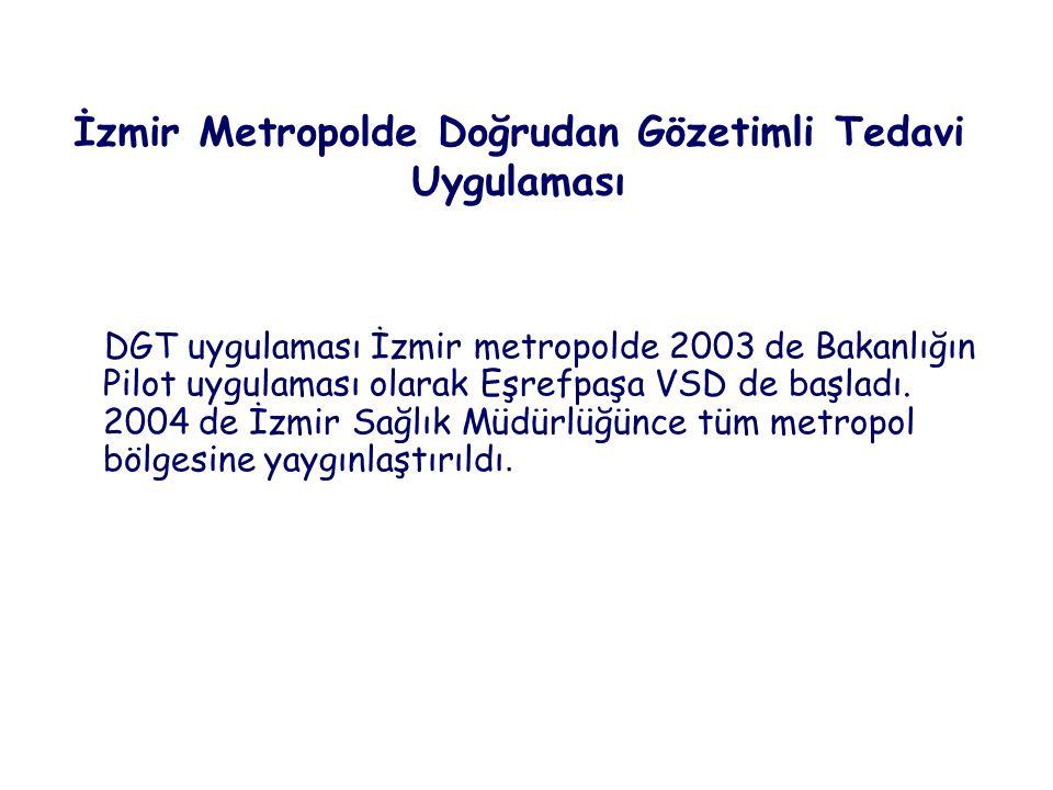 İzmir Metropolde Doğrudan Gözetimli Tedavi Uygulaması DGT uygulaması İzmir metropolde 2003 de Bakanlığın Pilot uygulaması olarak Eşrefpaşa VSD de başladı.
