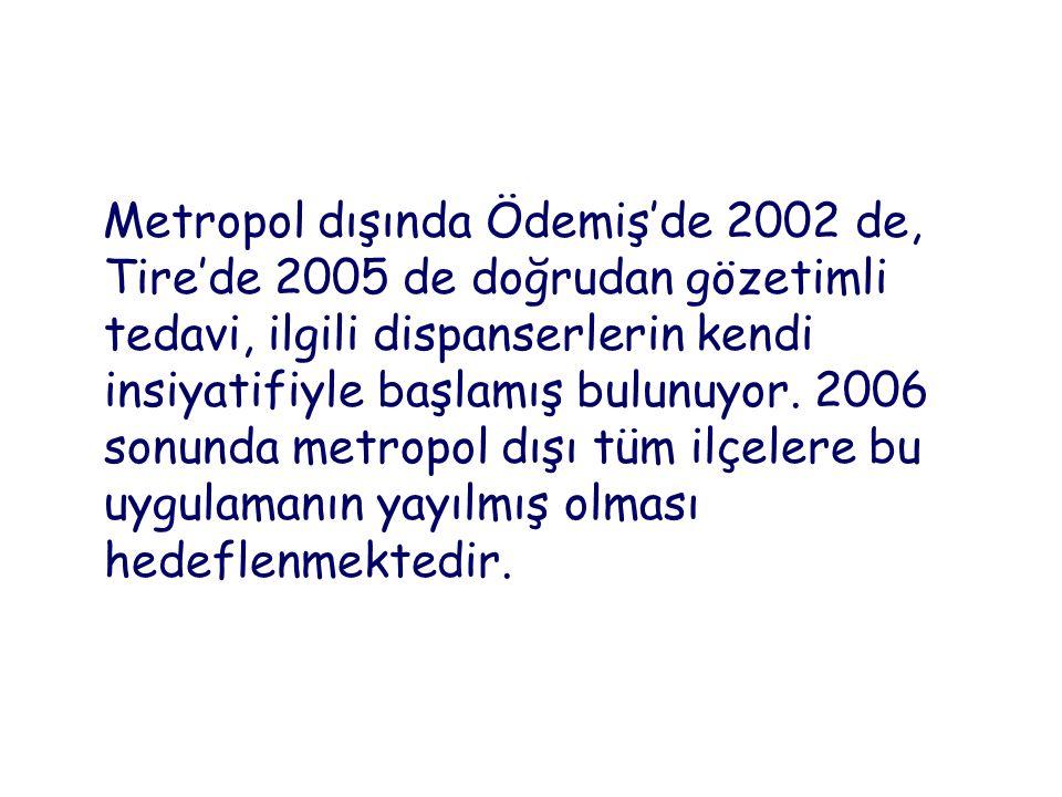 Metropol dışında Ödemiş'de 2002 de, Tire'de 2005 de doğrudan gözetimli tedavi, ilgili dispanserlerin kendi insiyatifiyle başlamış bulunuyor. 2006 sonu