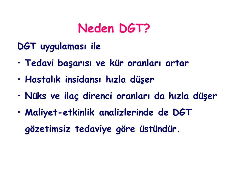 Neden DGT? DGT uygulaması ile • Tedavi başarısı ve kür oranları artar • Hastalık insidansı hızla düşer • Nüks ve ilaç direnci oranları da hızla düşer