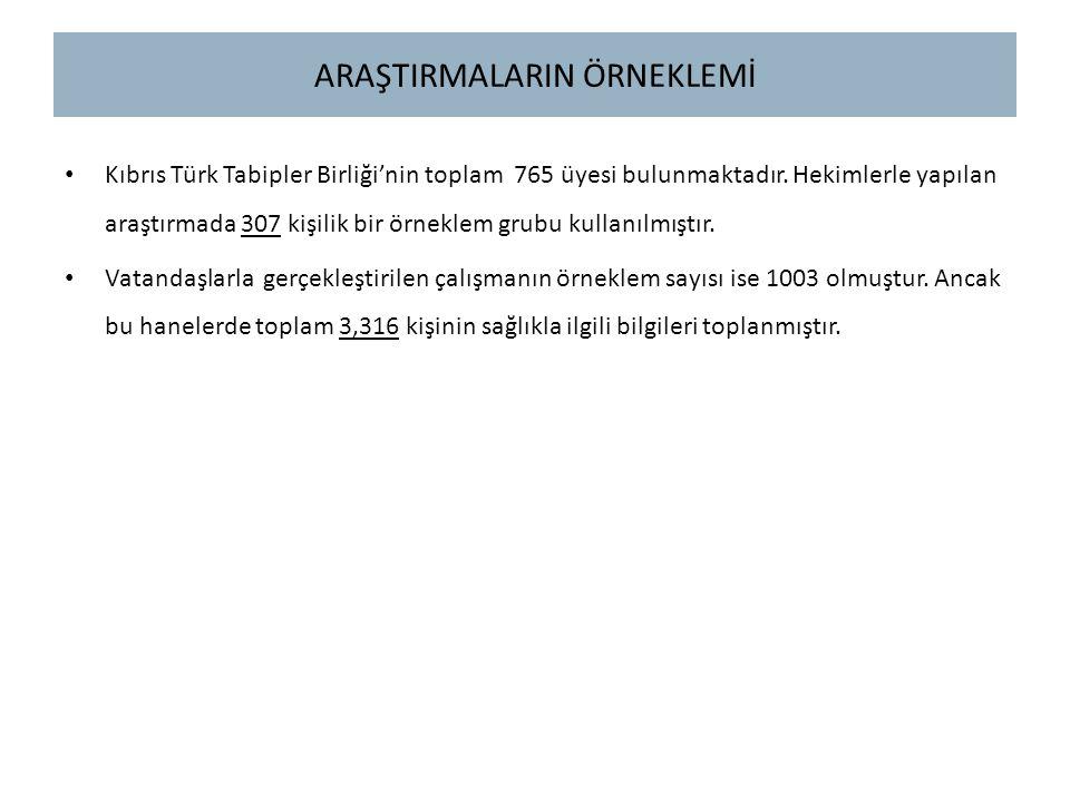 ARAŞTIRMALARIN ÖRNEKLEMİ • Kıbrıs Türk Tabipler Birliği'nin toplam 765 üyesi bulunmaktadır.