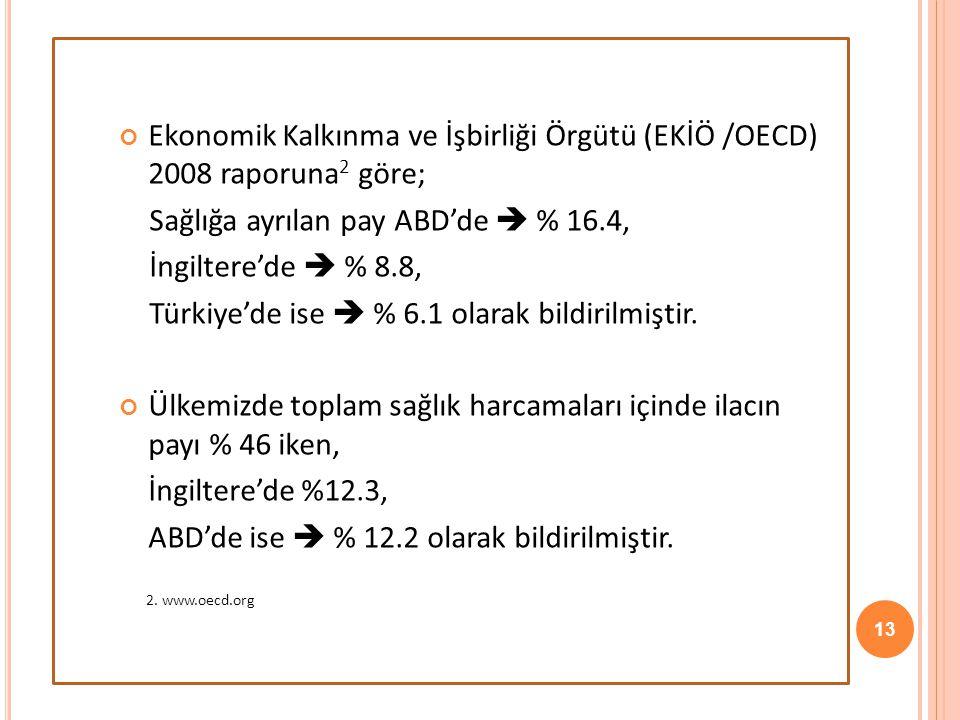 13 Ekonomik Kalkınma ve İşbirliği Örgütü (EKİÖ /OECD) 2008 raporuna 2 göre; Sağlığa ayrılan pay ABD'de  % 16.4, İngiltere'de  % 8.8, Türkiye'de ise