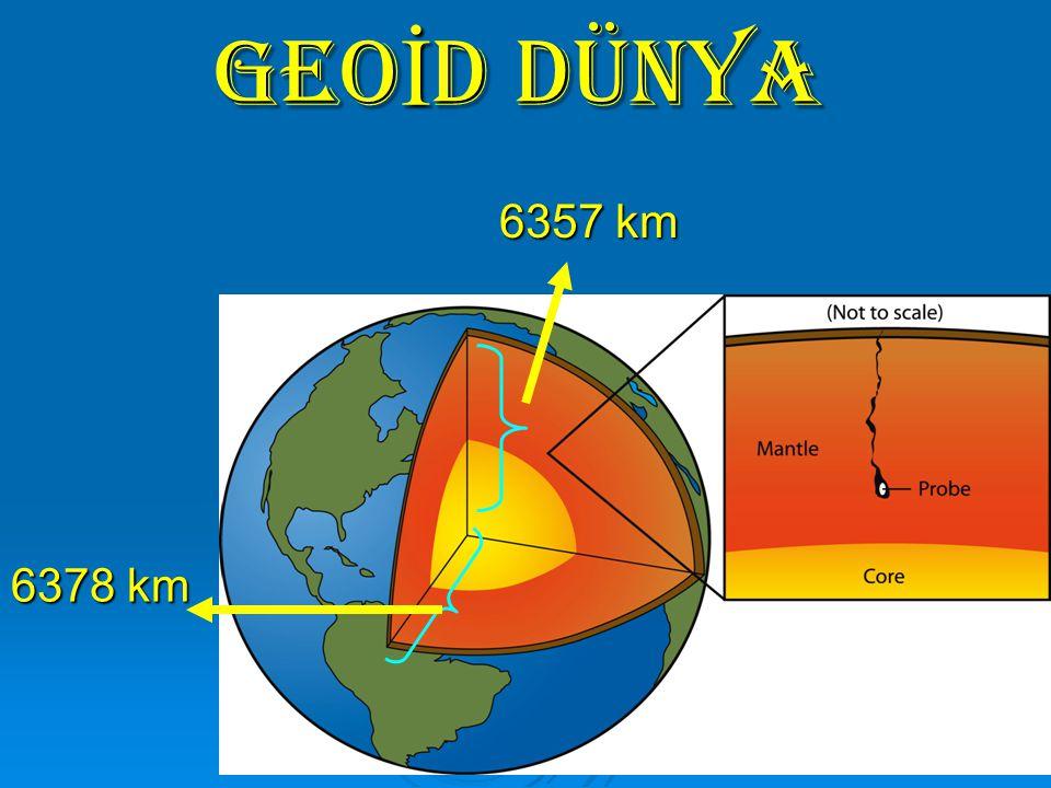 GEO İ D DÜNYA 6378 km 6357 km
