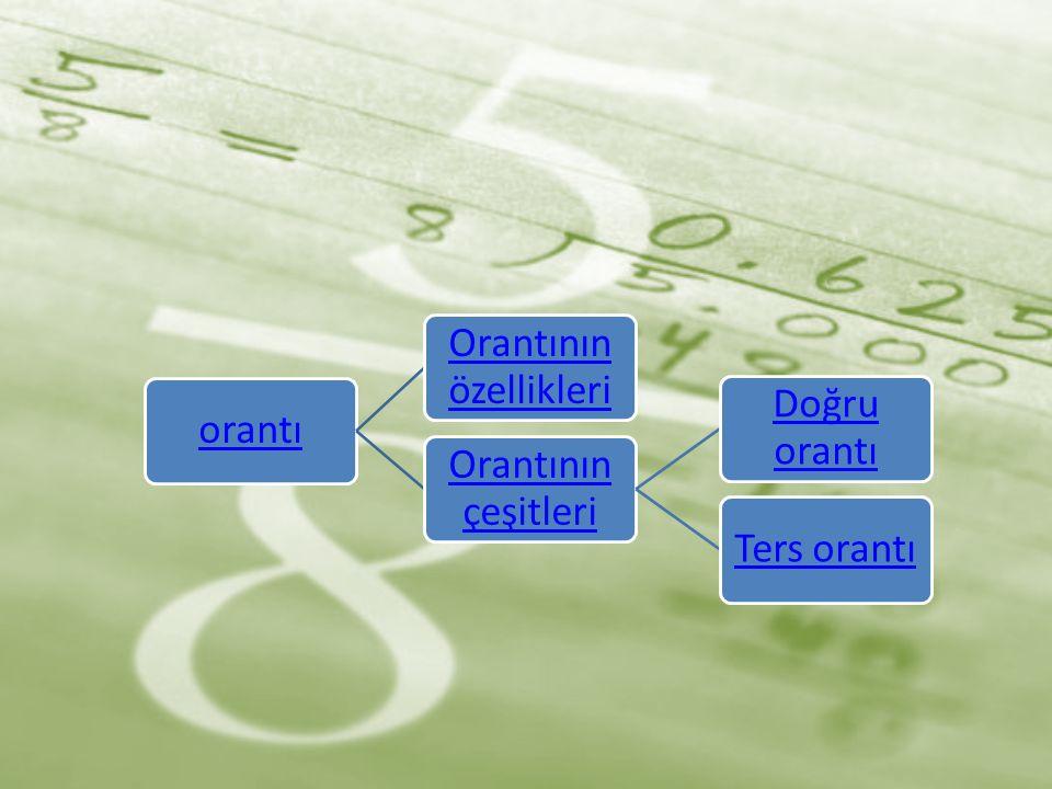 orantı Orantının özellikleri Orantının çeşitleri Doğru orantı Ters orantı