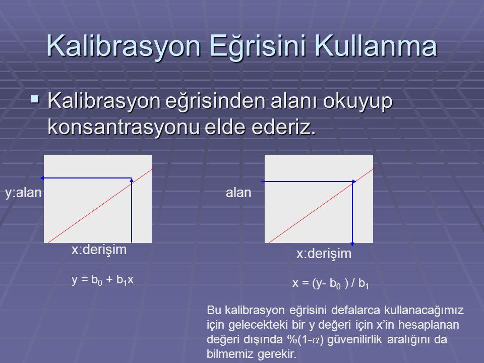  x'deki hata, y'yi ölçmedeki hataya ve b 0 ve b 1 'in gerçekteki değere ne kadar yakın olduklarına bağlıdır.