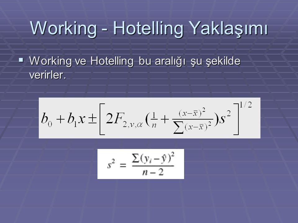  Leiberman tahmin edilen konsantrasyonda Working Hotelling güvenilirlik aralığını hesaplamak için pratik bir yaklaşım geliştirir: Y ölçülen alet sinyali, z p p yüzdelik değeri için verilen normal standard sapma, s 2 tekrar ölçümlerden elde edilen ölçüm varyansı (tekrar ölçümler olmadıysa MSE ile tahmini değer elde edilebilir),v= n-2,   ise v ve aşağı uçta  /2'ye karşılık gelen  2 (Ki Kare) dağılımının değeri.