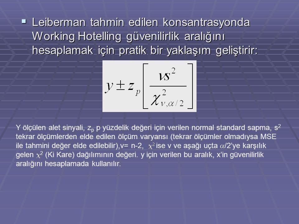 Örnek, HPLC Kalibrasyonu  Diyelim ki HPLC'den alan değeri olarak 22 okundu.