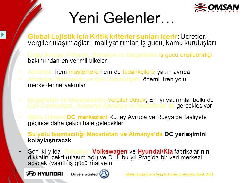 8 Türkiye ve EU… Fırsatlar •Türkiye Doğu ve Batıyı bağlayan bir köprüdür –Kısa bir sürede 700-800 milyon insana ulaşma kapasitesine sahip (Türki Cumhu
