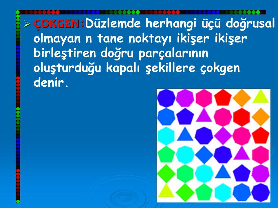  ÇOKGEN :  ÇOKGEN :Düzlemde herhangi üçü doğrusal olmayan n tane noktayı ikişer ikişer birleştiren doğru parçalarının oluşturduğu kapalı şekillere çokgen denir.