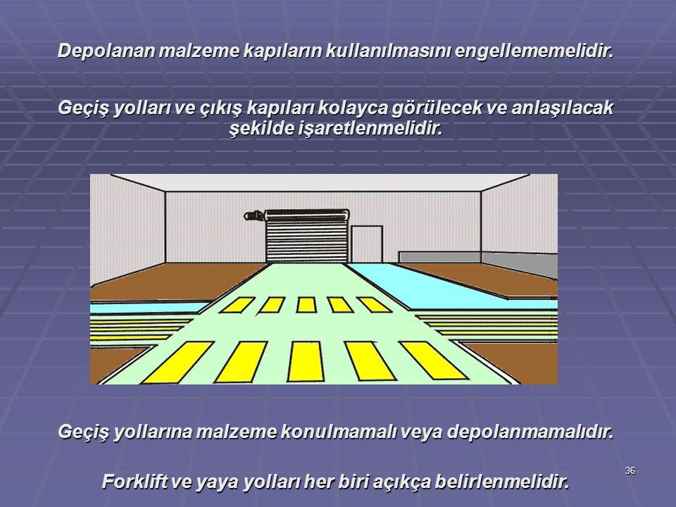 36 Depolanan malzeme kapıların kullanılmasını engellememelidir. Geçiş yolları ve çıkış kapıları kolayca görülecek ve anlaşılacak şekilde işaretlenmeli