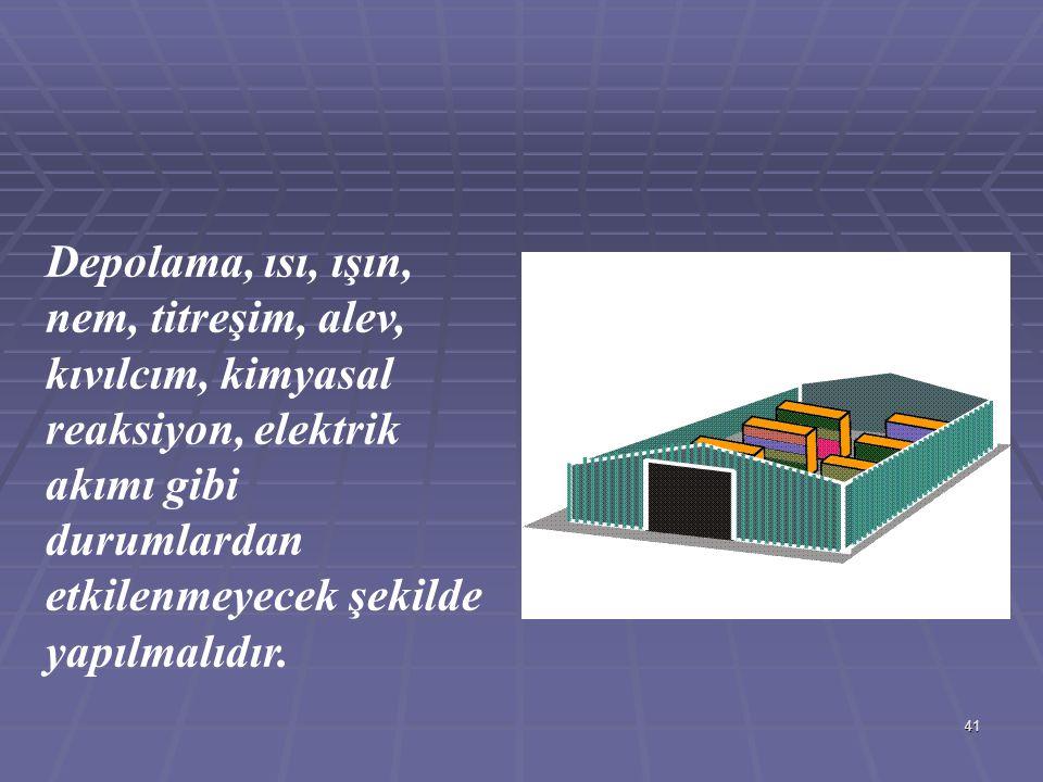 41 Depolama, ısı, ışın, nem, titreşim, alev, kıvılcım, kimyasal reaksiyon, elektrik akımı gibi durumlardan etkilenmeyecek şekilde yapılmalıdır.