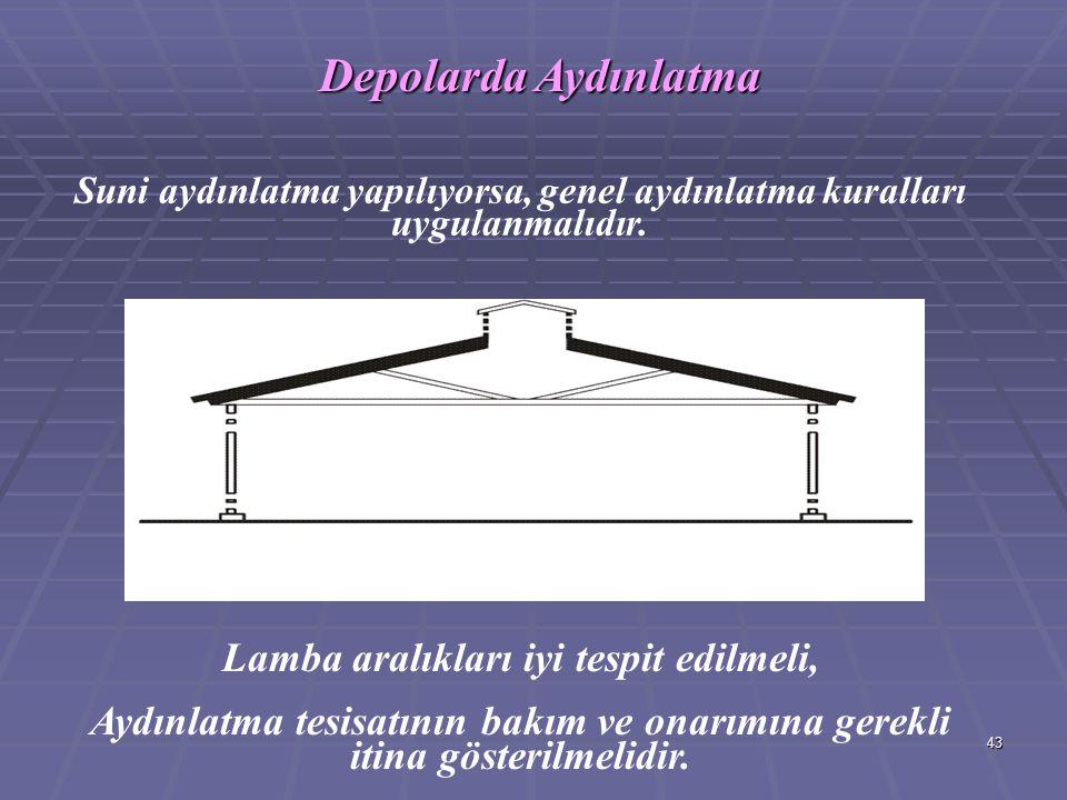 43 Suni aydınlatma yapılıyorsa, genel aydınlatma kuralları uygulanmalıdır. Depolarda Aydınlatma Depolarda Aydınlatma Lamba aralıkları iyi tespit edilm