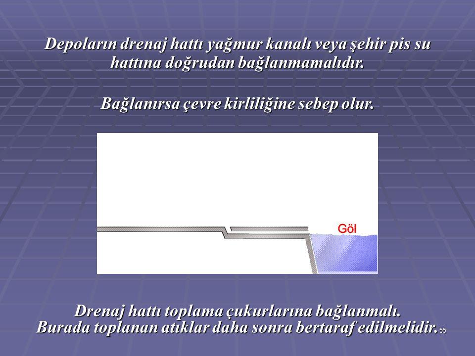 55 Drenaj hattı toplama çukurlarına bağlanmalı. Burada toplanan atıklar daha sonra bertaraf edilmelidir. Depoların drenaj hattı yağmur kanalı veya şeh