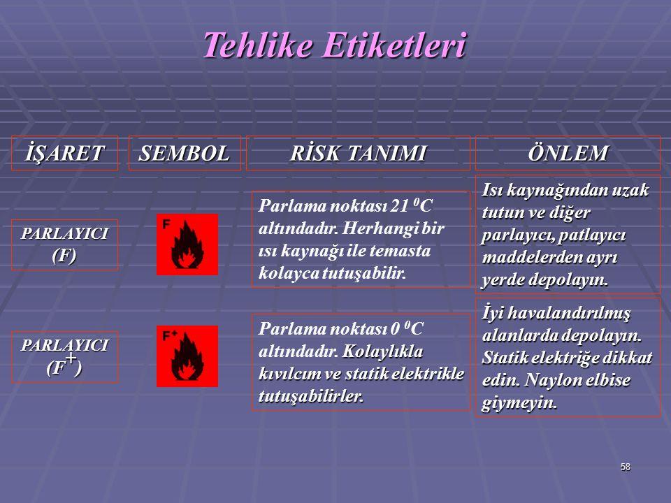 58 İŞARET Tehlike Etiketleri SEMBOL RİSK TANIMI ÖNLEM PARLAYICI(F) Parlama noktası 21 0 C altındadır. Herhangi bir ısı kaynağı ile temasta kolayca tut