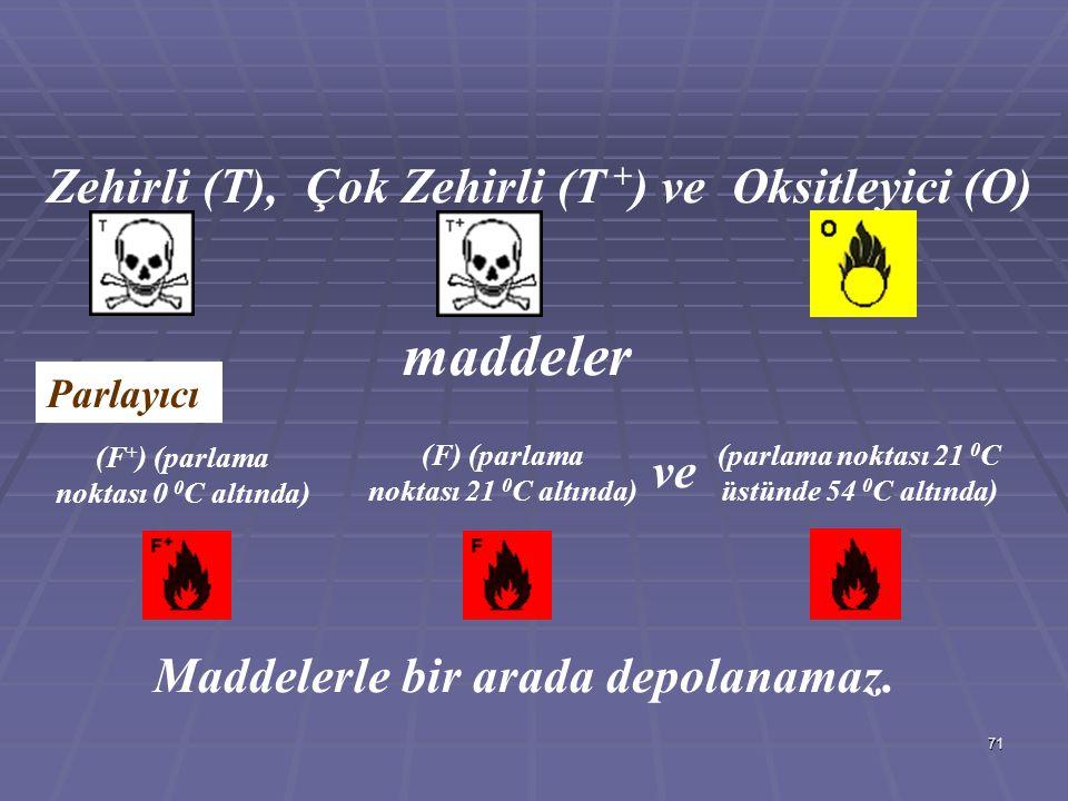 71 Zehirli (T),Çok Zehirli (T + )ve maddeler Oksitleyici (O) Maddelerle bir arada depolanamaz. (F + ) (parlama noktası 0 0 C altında) (F) (parlama nok
