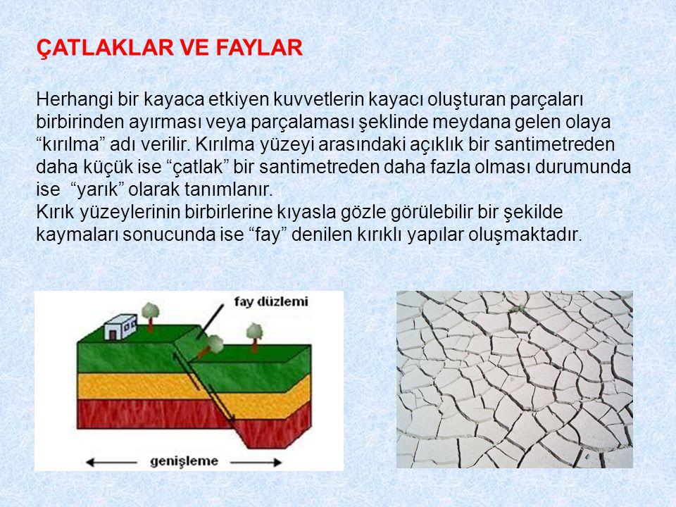 Herhangi bir kayaca etkiyen kuvvetlerin kayacı oluşturan parçaları birbirinden ayırması veya parçalaması şeklinde meydana gelen olaya kırılma adı verilir.