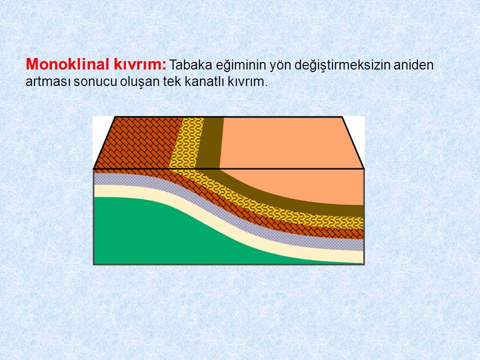 Monoklinal kıvrım: Tabaka eğiminin yön değiştirmeksizin aniden artması sonucu oluşan tek kanatlı kıvrım.
