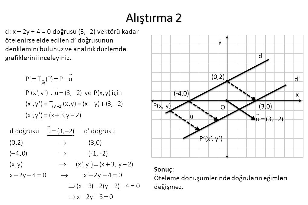 Alıştırma 2 d: x – 2y + 4 = 0 doğrusu (3, -2) vektörü kadar ötelenirse elde edilen d' doğrusunun denklemini bulunuz ve analitik düzlemde grafiklerini