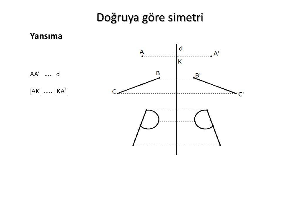 Alıştırma 1 ABC üçgeni orijin etrafında 90 o döndürüldüğünde A'B'C' üçgeni elde ediliyor.