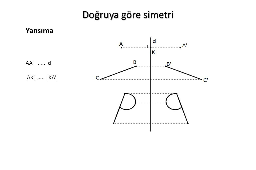Doğruya göre simetri Yansıma AA' ….. d  AK  …..  KA' 