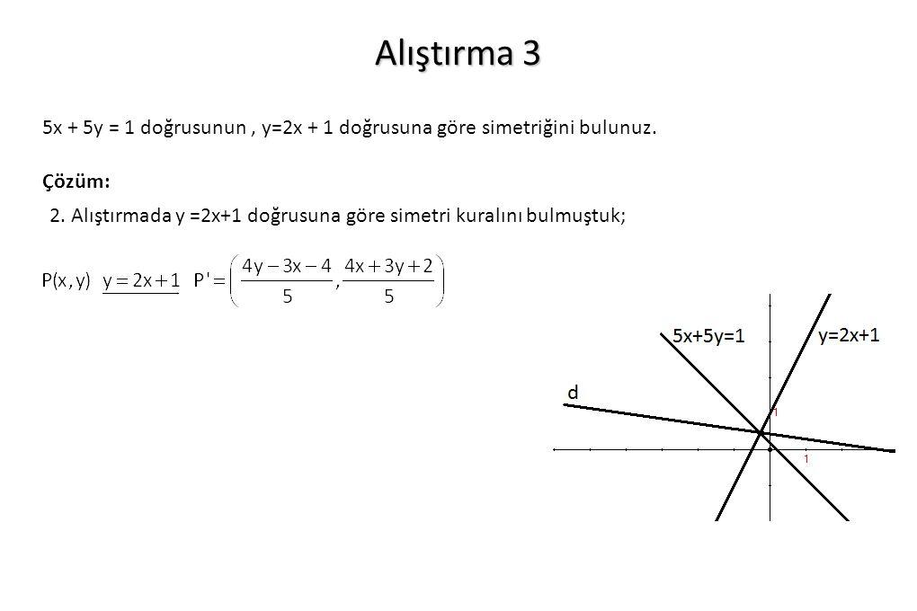 Alıştırma 3 5x + 5y = 1 doğrusunun, y=2x + 1 doğrusuna göre simetriğini bulunuz. Çözüm: 2. Alıştırmada y =2x+1 doğrusuna göre simetri kuralını bulmuşt