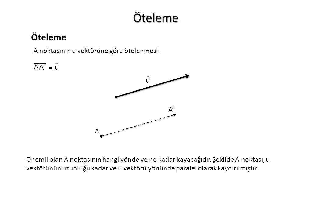 Öteleme Öteleme A A' A noktasının u vektörüne göre ötelenmesi. Önemli olan A noktasının hangi yönde ve ne kadar kayacağıdır. Şekilde A noktası, u vekt