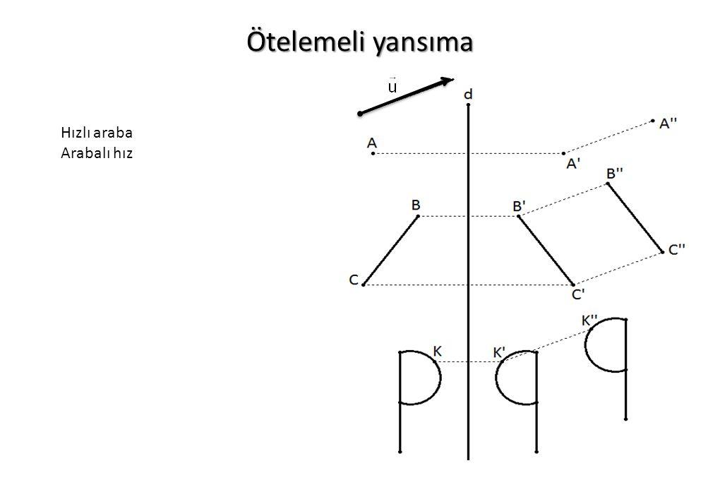 Dönme Dönme  A noktası, O noktası etrafında  kadar döndürülürse A' noktası elde edilir.