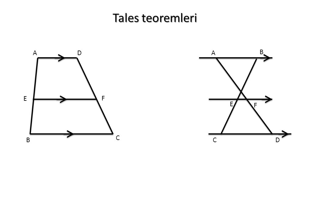 Tales teoremleri A B C D F E A B CD F E