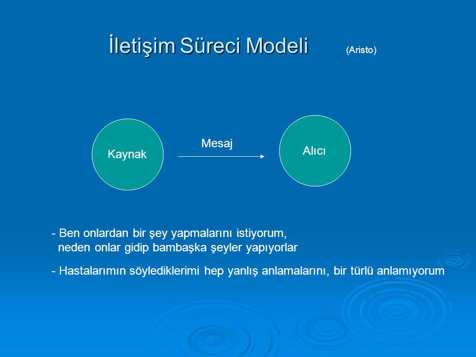 İletişim Süreci Modeli İletişim Süreci Modeli (Aristo) Kaynak Alıcı Mesaj - Ben onlardan bir şey yapmalarını istiyorum, neden onlar gidip bambaşka şey