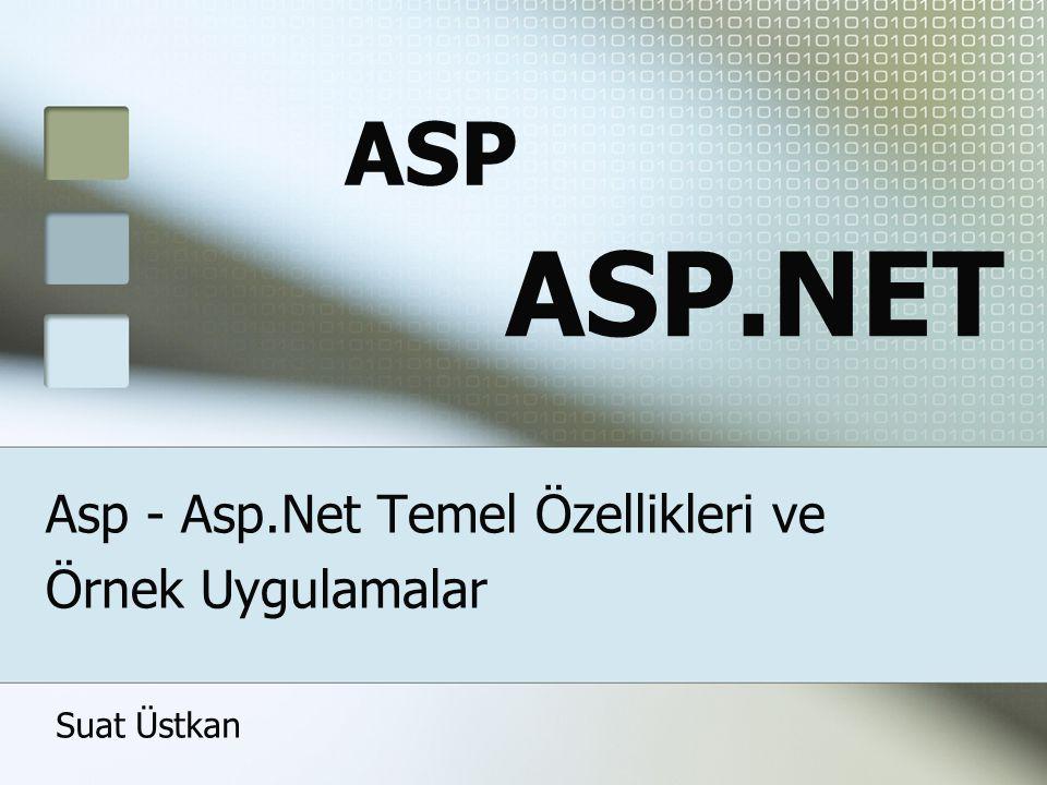 1.Hafta  ASP işleyişi ve çalışma mantığı  Kullanımı ve alanları  Programsal Operatörler  ASP Nesneleri